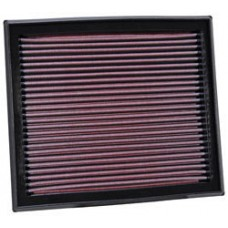 K&N Performance Air Filter - Focus Mk2 ST225