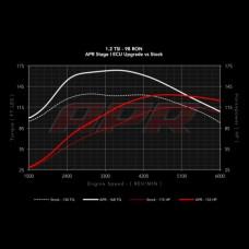 APR ECU Software - 1.2 TSI TFSI